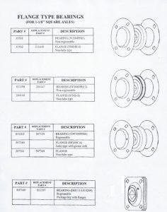 Taylor-Way Axle Bearing Chart